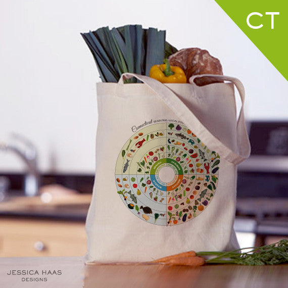 Connecticut Seasonal Food Grocery Tote Bag