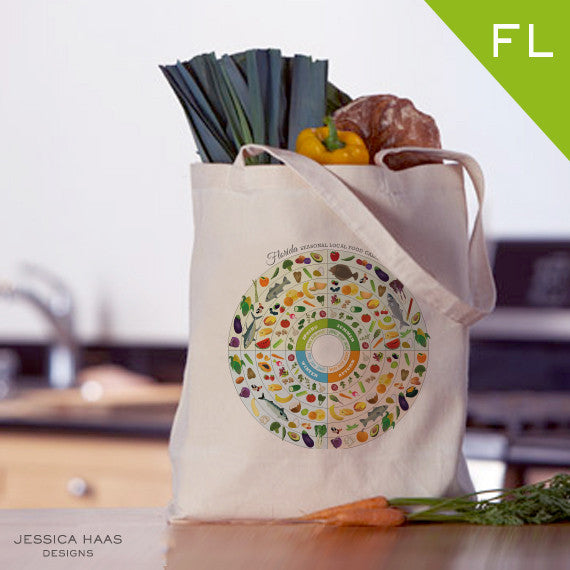 Florida Seasonal Food Grocery Tote Bag