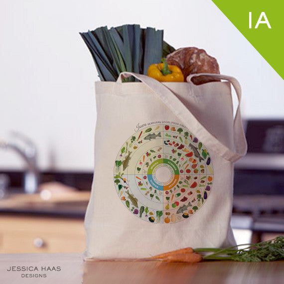 Iowa Seasonal Food Grocery Tote Bag