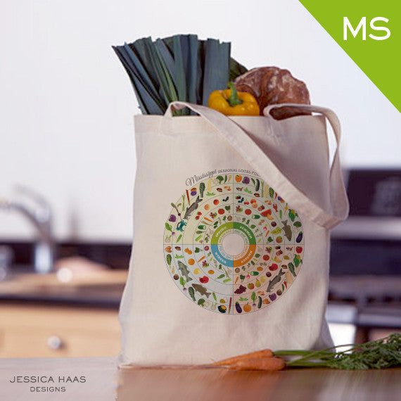 Mississippi Seasonal Food Grocery Tote Bag
