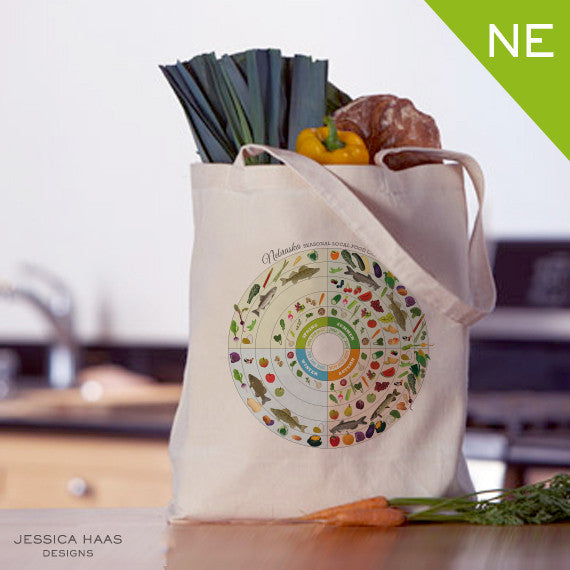 Nebraska Seasonal Food Grocery Tote Bag