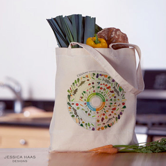 Oklahoma Seasonal Food Grocery Tote Bag