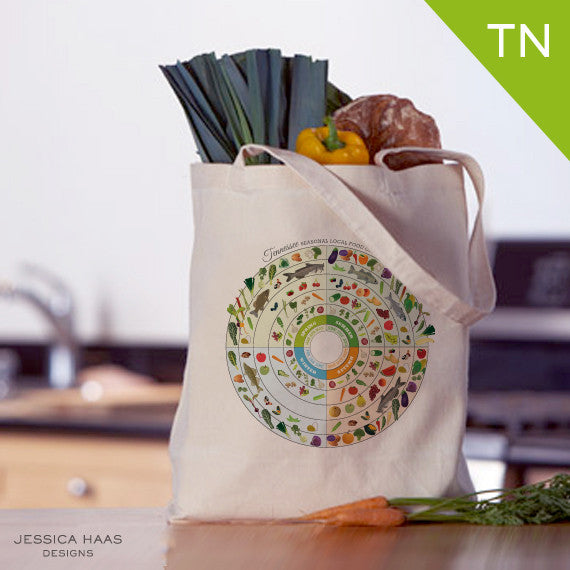 Tennessee Seasonal Food Grocery Tote Bag