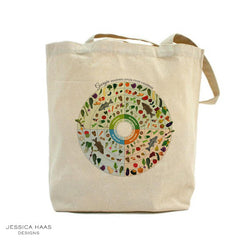 Jessica Haas Designs Georgia Seasonal Grocery Tote Bag