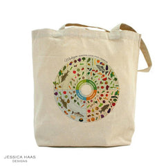 Jessica Haas Designs Michigan Seasonal Grocery Tote Bag