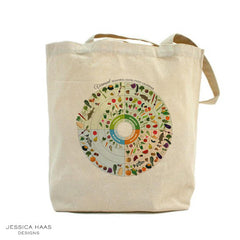 Jessica Haas Designs Vermont Seasonal Grocery Tote Bag