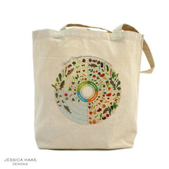 Jessica Haas Designs West Virginia Seasonal Grocery Tote Bag