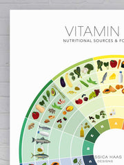 Jessica Haas Designs Fruit and Vegetable Vitamins Chart