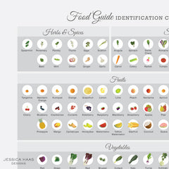 Jessica Haas Design's Food Guide Identification Chart