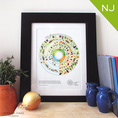 Jessica Haas Designs New Jersey Seasonal Food Guide