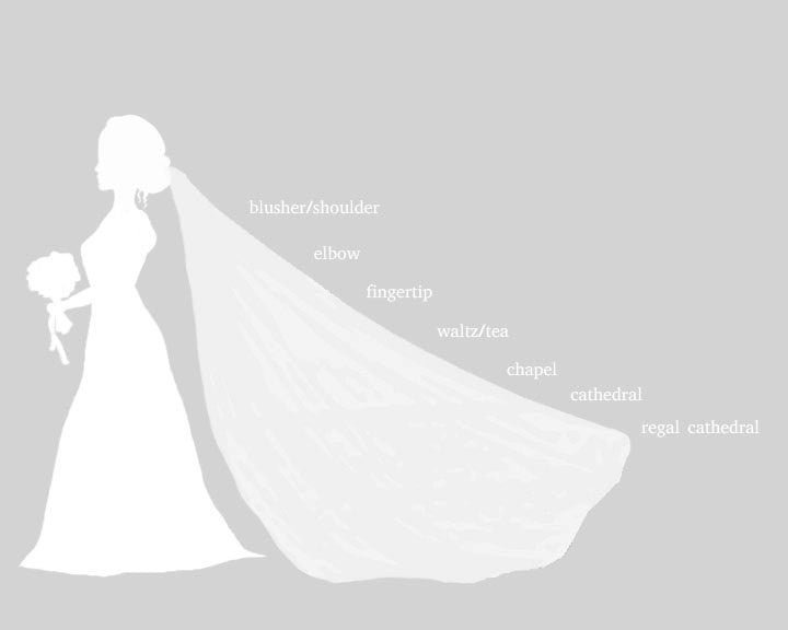 Fingertip Bridal Short Veil 1.5X1.5M High Quality Tulle Thin Lace Appliques Wedding - FabFunBride