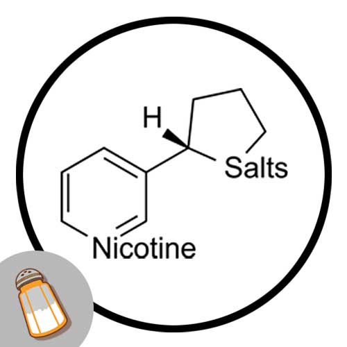 Latest Salt Nicotine