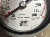 Compound pressure gauge Weksler