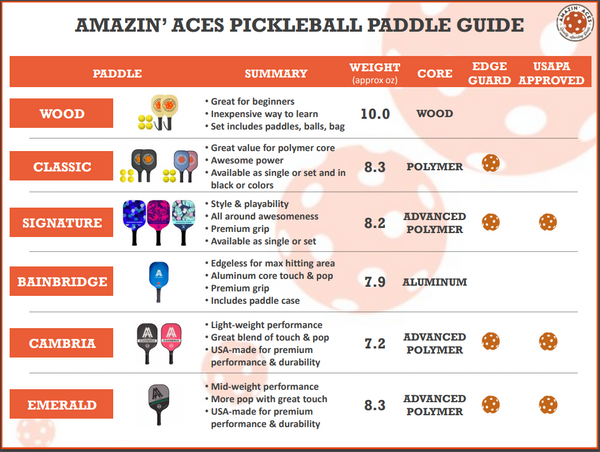 Pickleball Paddle Guide