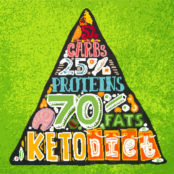 Keto Diet What Is It & does it work?