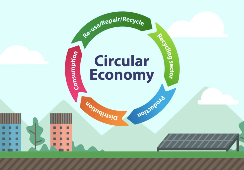 What is Zurich doing for Circular Economy?