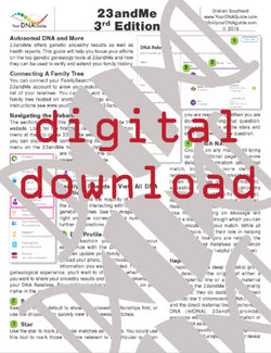 Your DNA Guides Digital Downloads