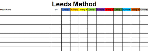 Leeds Method Worksheet