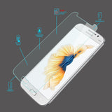 For Samsung Galaxy Grand 2 G7106 Clear Tempered Glass Full Screen Film Guard