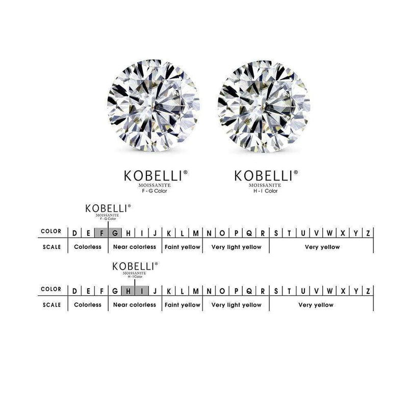 Kobelli 1.75ct Emerald Moissanite Halo Bridal Set