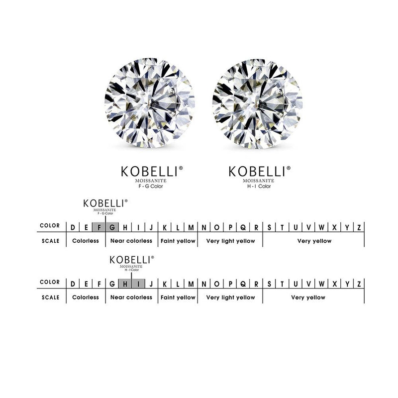 Kobelli 1.9ct Round Moissanite 6-Prong Solitaire Floating Bridal Set