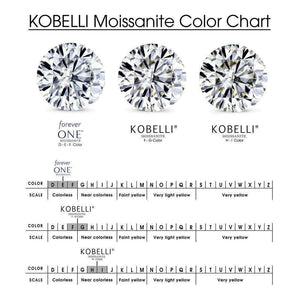 Kobelli Moissanite Necklace