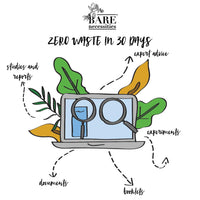 Zero Waste in 30 Online Course