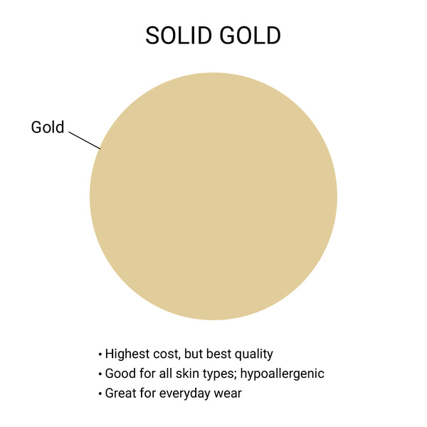 What is solid gold?