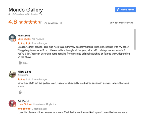 The Mondo Gallery Review