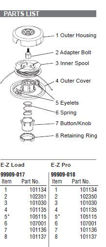 105115 Echo Shindawa EYELET FOR EZ LOAD TRIMMER HEAD