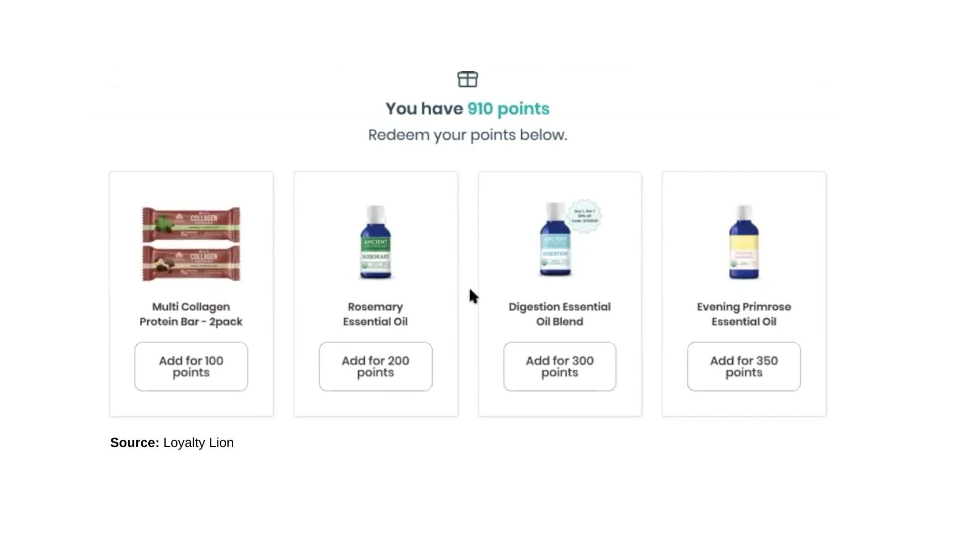 Ancient Nutrition with a 300% increase in reward redemption, and the Instant Points created a 36% increase in average order value (AOV) using Loyalty Lion