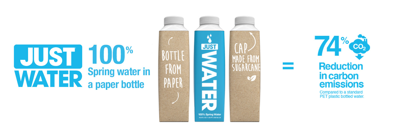 Just Water | The Store HK