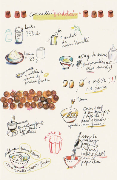 Food Recipe Postcard - Caneles