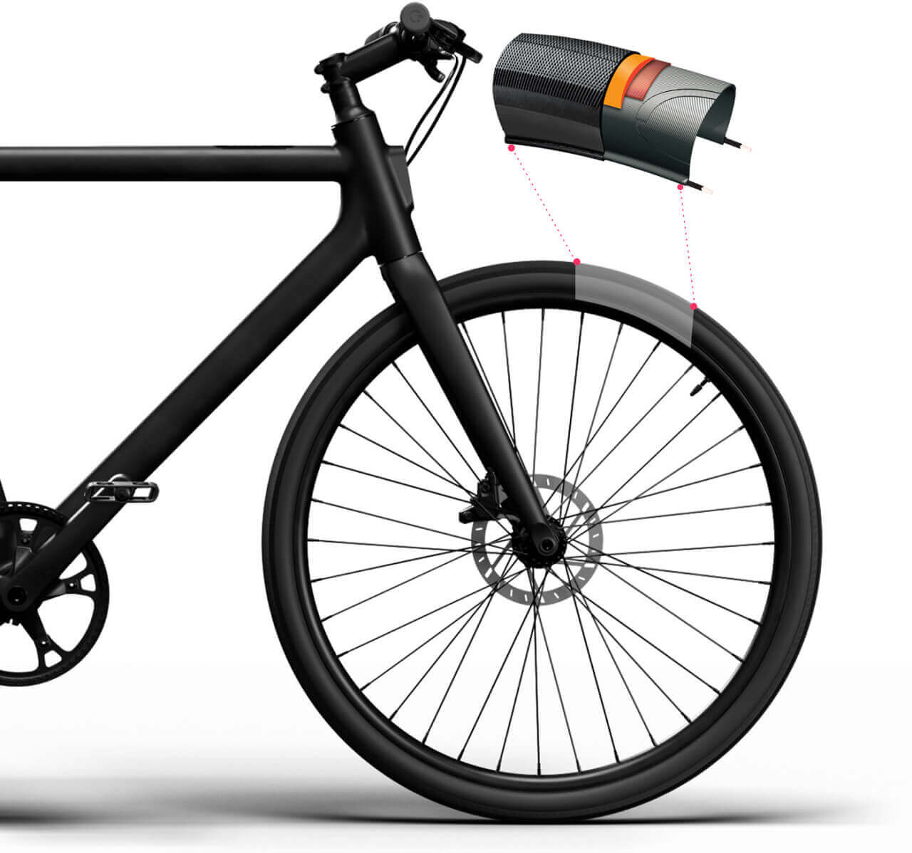 Cowboy e-bike - Puncture-resistant tires