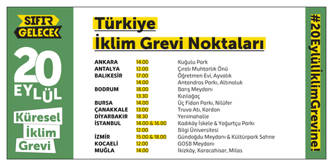 Global Climate Strike Locations in Turkey