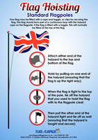 Flag hoisting instructions
