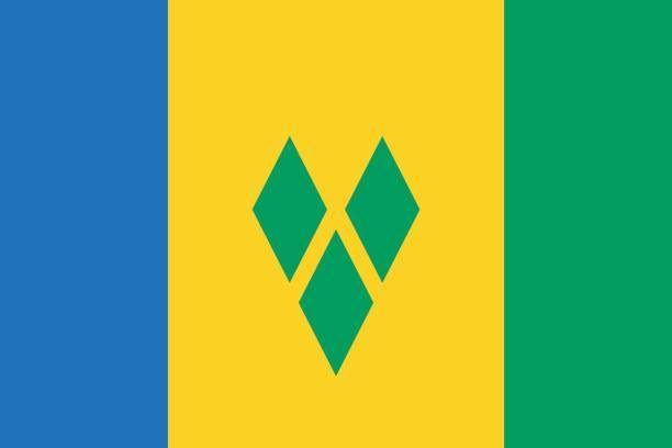 St Vincent & The Grenadines Flags & Bunting