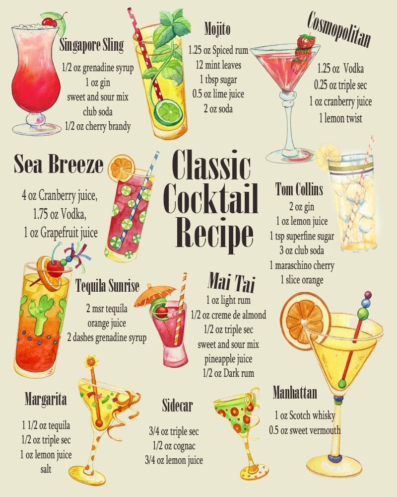Vintage Metal Sign - Classic Cocktail Recipes, Business & Industrial by Gifts24-7