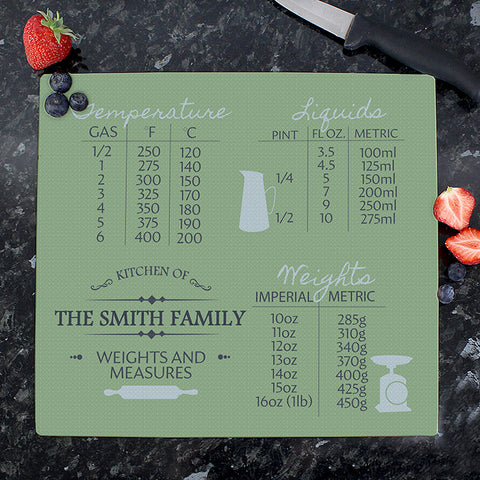 Personalised Conversions Glass Chopping Board | ShaneToddGifts.co.uk
