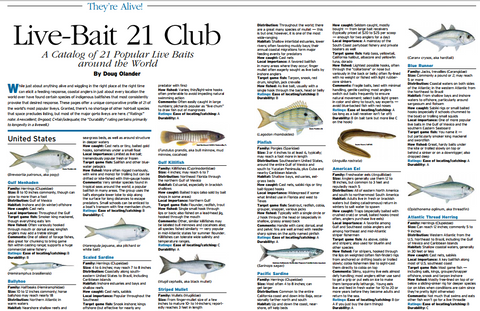 Sport fishing Magazines Live Bait 21 Club