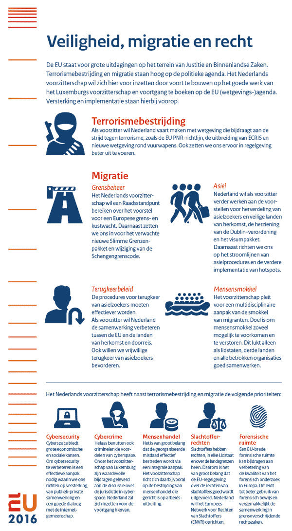 Infographic Veiligheid, Migratie en Recht (Safety, Migration and Justice). Icons by #Dutchicon for the Dutch Government. #icondesign www.dutchicon.com