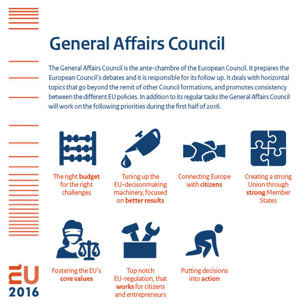 Inforgraphic General Affairs Council. Icons by #Dutchicon for the Dutch Government. #icondesign www.dutchicon.com