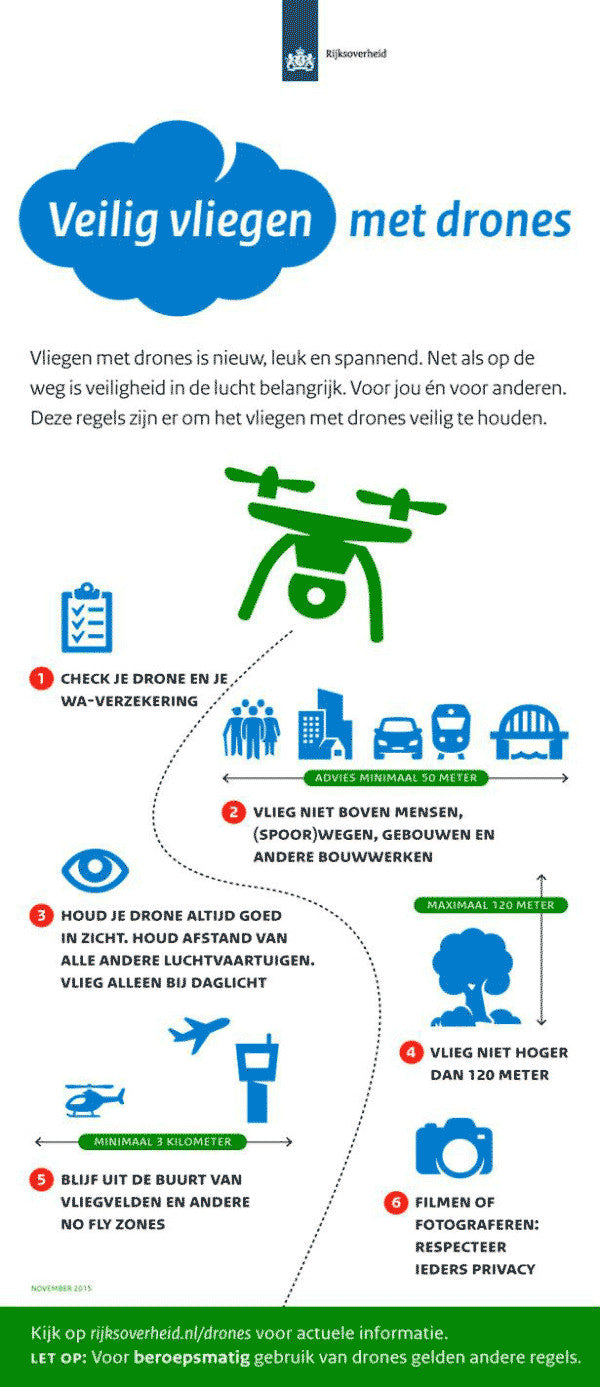 Infographic Veilig Vliegen met Drones (Safely Fly Drones). Icons by #Dutchicon for the Dutch Government. #icondesign www.dutchicon.com
