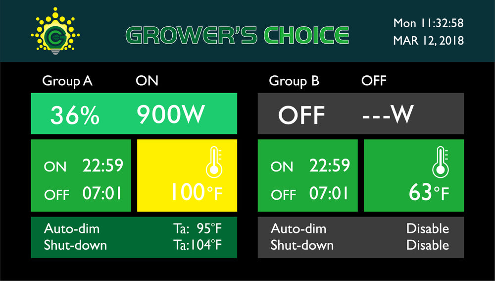 Grower's Choice Digital Lighting Controller, GC-Controller
