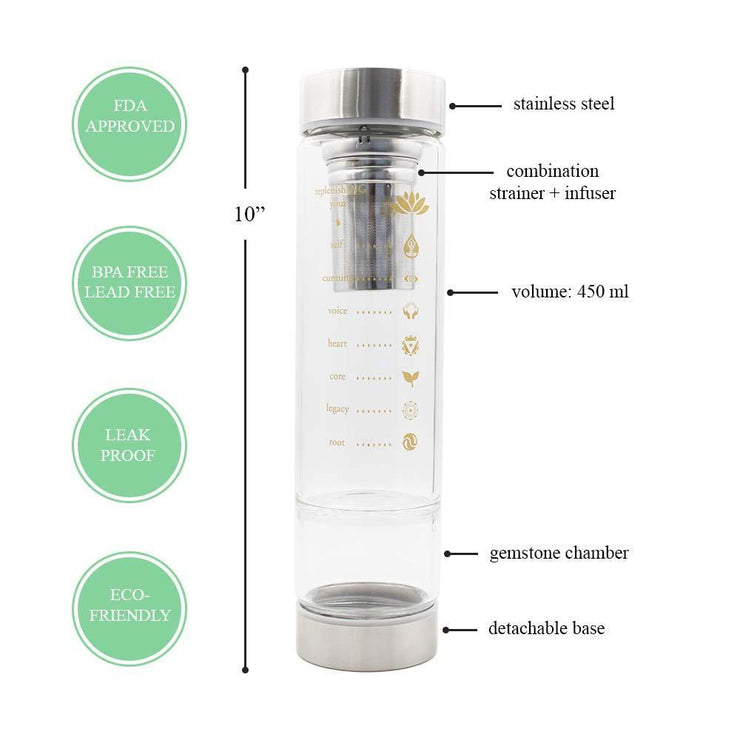 ReplenishING Crystal Water Bottle - Protection and Calming Lisa Ing