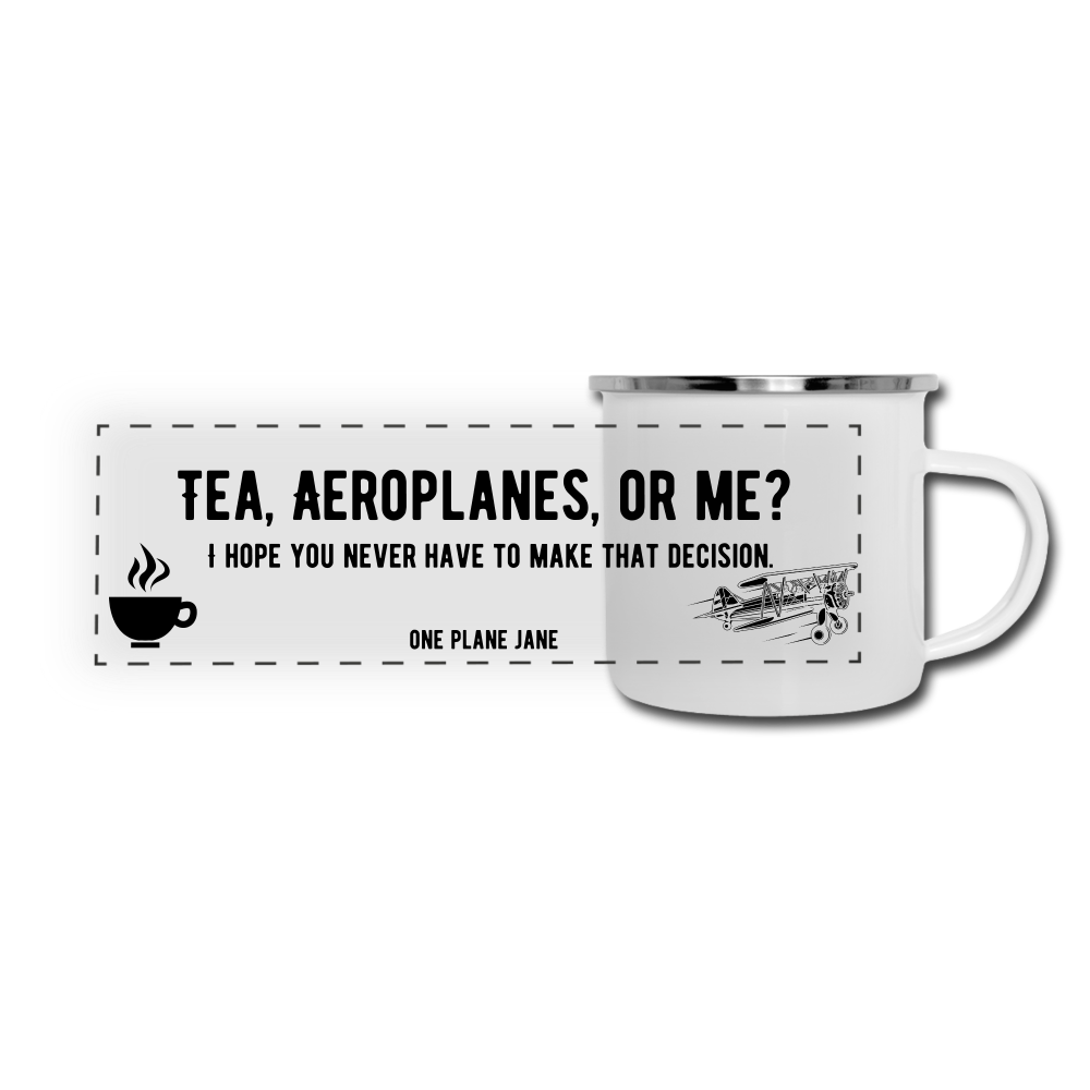 British Aeronautical Decision Making Retro Mug - white