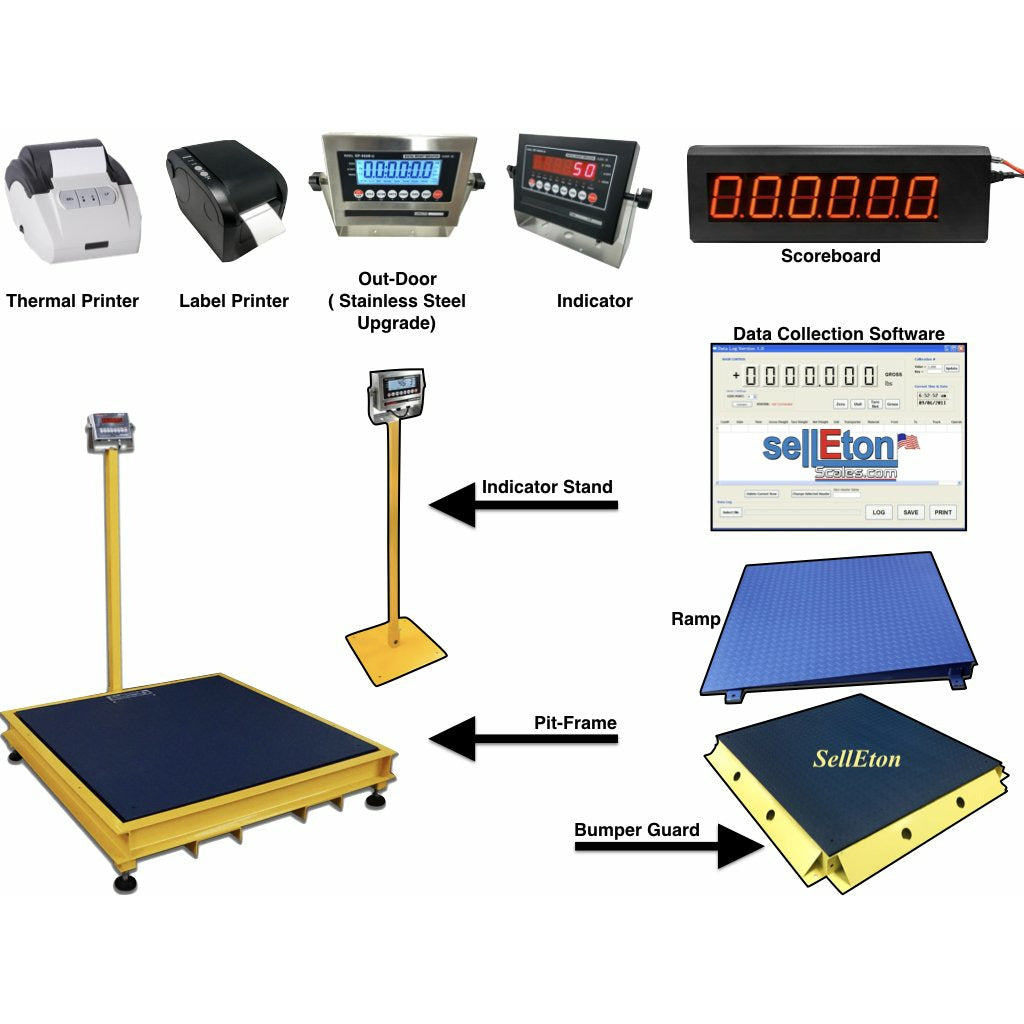 NTEP LEGAL FOR TRADE Industrial Scale Platform Scale Pallet Scale 5,000 LBS x 1 LB Optima Scale 5 x 5 NEW !! OP-916-5x5 All Stainless Steel Floor Scale