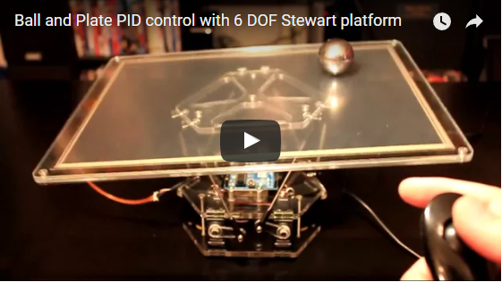 Ball and Plate PID control