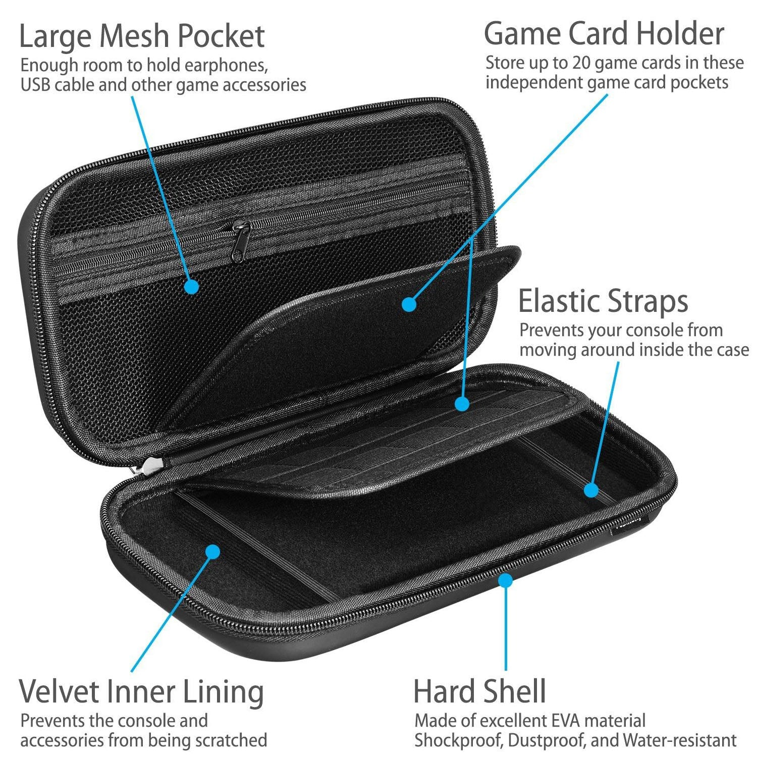 Portable Games Pouch with 18 Game Card Holders for Nintendo Switch 2