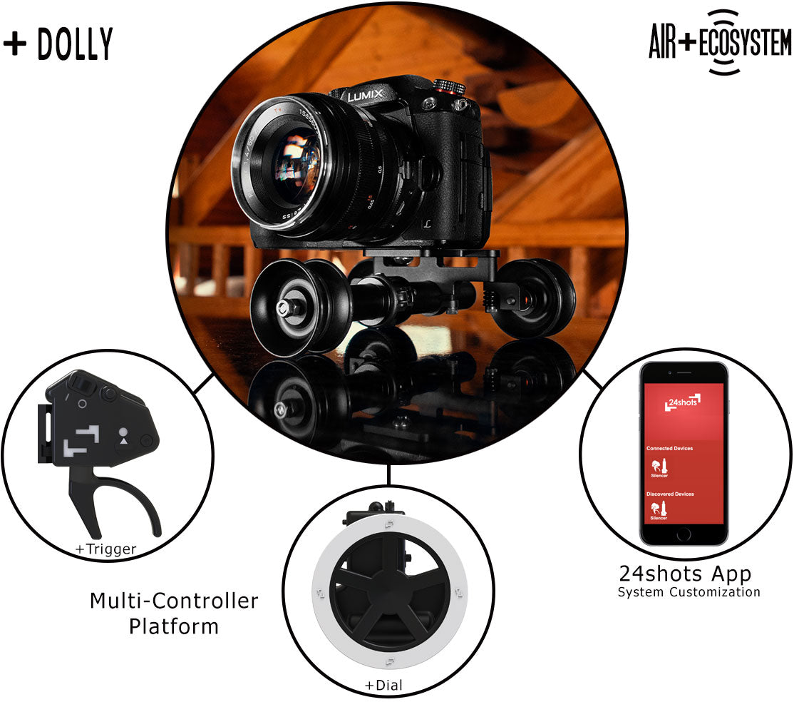 The +Dolly Kit